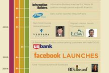 DMB -- Infographics / Various infographics on digital and social media.
