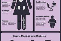 Diabetes Diet , Consultation