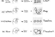 Sketchnote Tips