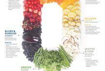 Health & Wellness / Wellness