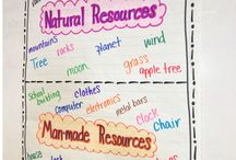 Natural Resource Unit / by Jill Norton