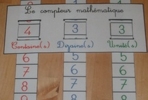 maths numeration
