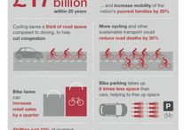 Fun Cycling Facts