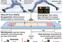 fencing info