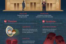 Book Infographics