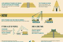 Pyramids & underwater cites & planets
