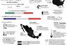 letreros/infografia