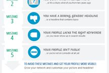 Infographics / All types of Infographics