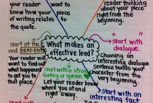 Writing Strategies / Empower kids to write by encouraging them to think of themselves as writers.  They need to believe that they have  something important to contribute, and that their research, content, and writing style can impact their readers.