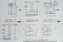 Konstruksi