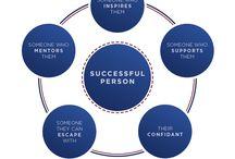 Teacher Career Development