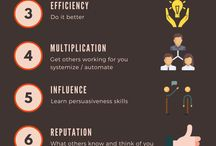 Self-Development / goals, goal setting, success, neuroscience, psychology, public speaking, presentation skills, business success, speaking fear, public speaking anxiety, professional success, business, speaking tips, presentation confidence