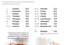 """En Chiffres / Découvrez chaque mois une nouvelle #tendance """"En Chiffres"""" sur les #Européens"""