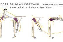 Ballett notes