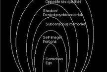 Human conciousness