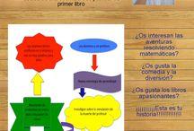 Infolecturas 1º F Emilio Alarcos / Infolecturas delProyecto InfoEDUgrafías