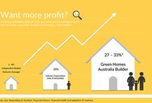 Franchise with Green Homes Australia