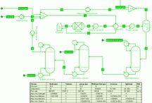 Processo Químico