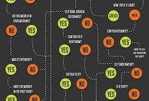 Tidy organisation chart