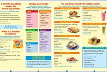 Healthy Breakfast Ideas / by Béaba USA