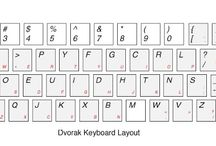 Reason, why Qwerty keyboard is famous http://mindxmaster.blogspot.com/2015/10/reason-why-qwerty-keyboard-is-famous.html