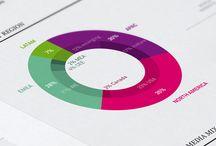 Dataviz Donut Chart