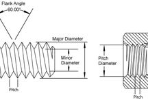 Mechanical Design \\ Guide