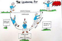 Læringsgropa