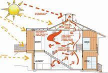 Fizyka cieplna budynku