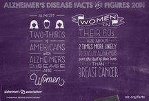 Facts and Figures / by Alzheimer's Association