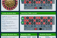 HOW TO WIN ROULETTE / DIAMOND33.COM COME CLAIM THE BONUS AND WIN ROULETTE