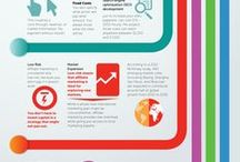Marketing Afiliat Infografice