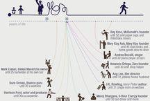 Super Infographics