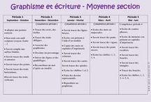 programme montessori