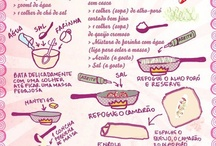 Ilustration recipes