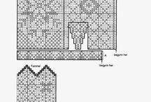 Norske mønstre