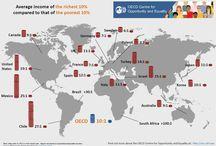 Estadísticas  Mundiales / Imagenes que muestran estadisticas mundiales