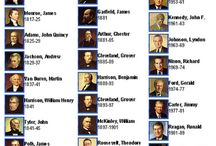 USA Presidents / they who ran and won..those that voted, what the family was like and what happened in or after office.