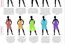 dress according to body shape