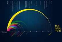 Infographic / by Danilo Savaq