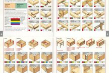 Joinery made easy