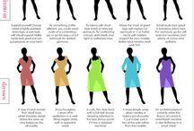 vücut  tipine göre  giysiler