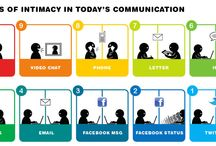 For School - Communication