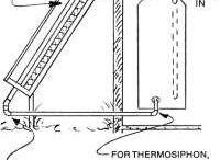 Thermosiphon