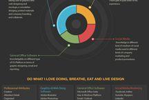 Infographic - CV