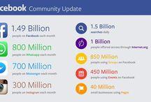 Al passo con Facebook - Marketing & Ads / Raccolta articoli web per restare aggiornati sul social media più usato di tutti i tempi