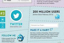 Fact board / Fact social media for business