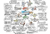 Visual and design thinking
