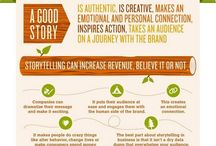 Story Telling Infographics