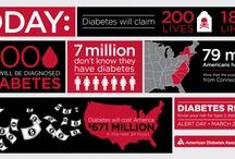 Infografías / Aprende sobre #salud, #alimentación, #enfermedades y estadísticas.